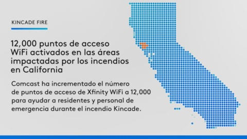 An infographic about the spreading of the Kincade fire.