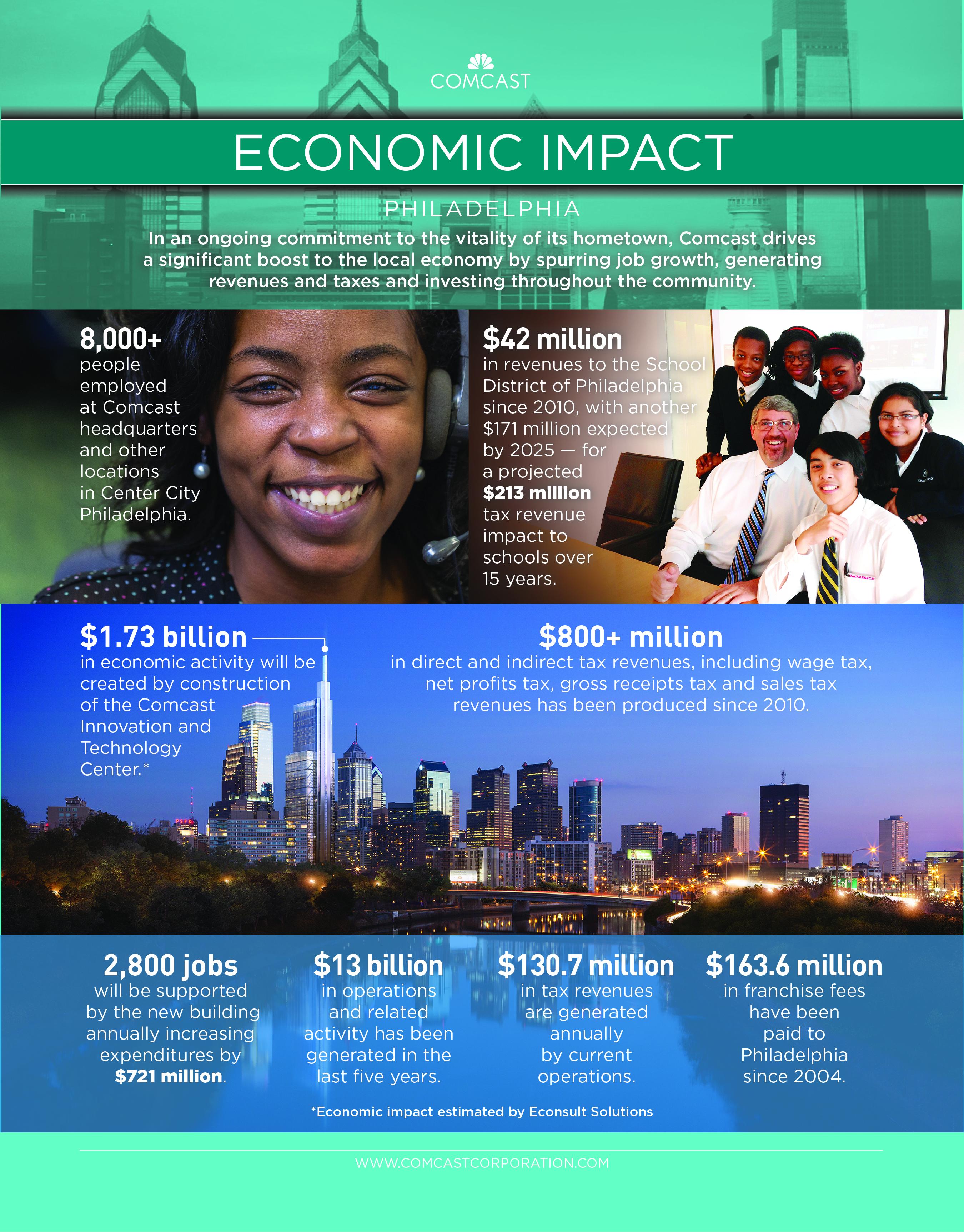 Economic impact-01